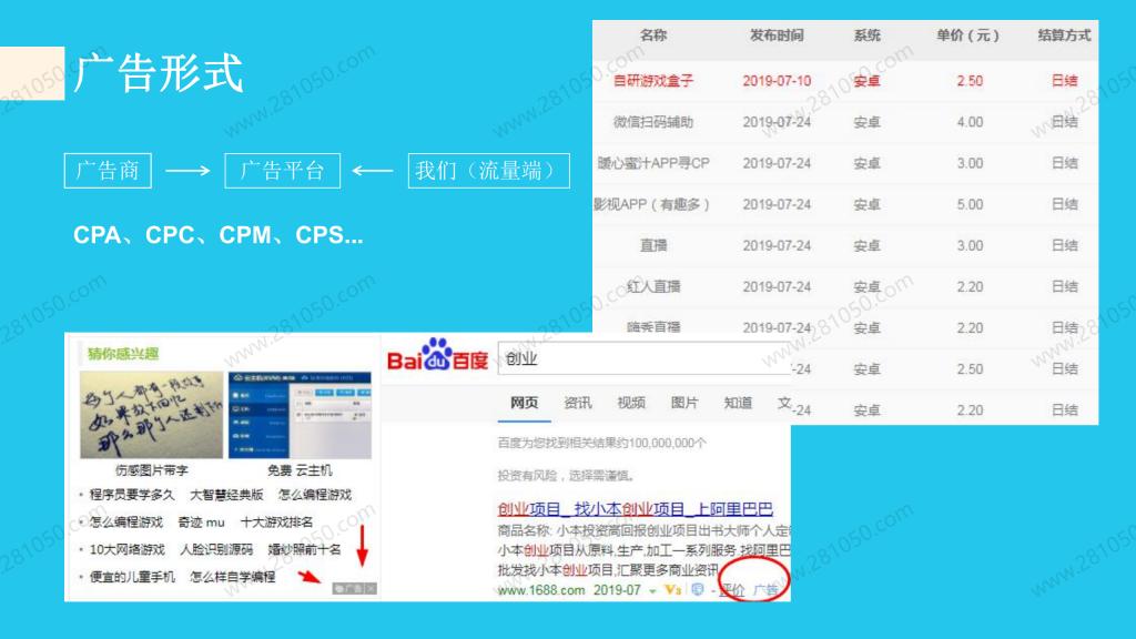 CPS项目运作原理