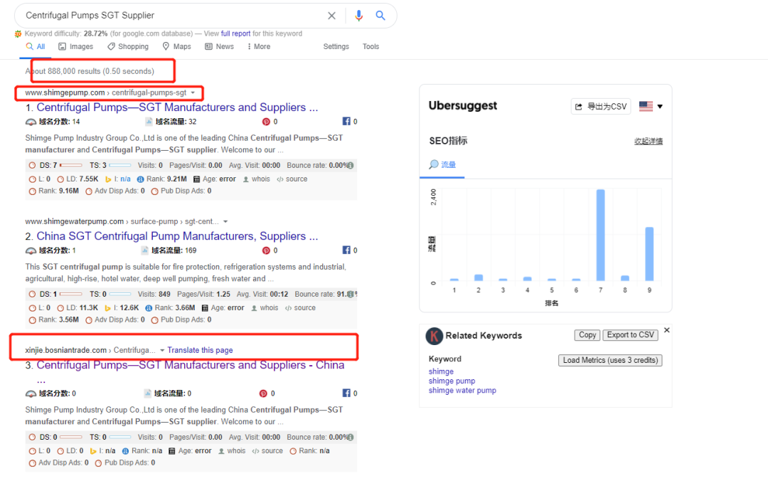 谷歌SEO入门一:搜索引擎如何工作的?