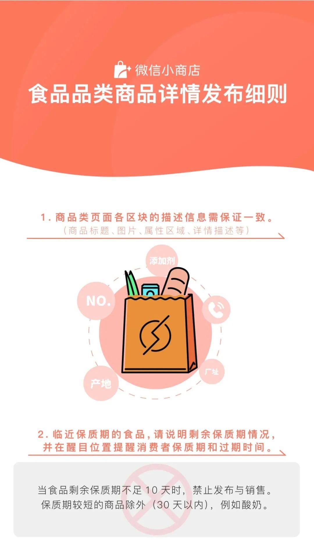 商品详情该怎么发布? | 微信小商店