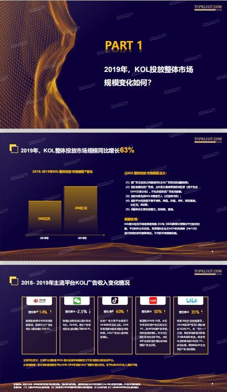 2019-2020广告主KOL营销市场盘点及趋势预测