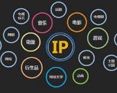 如何在知乎快速启动一个带货IP?