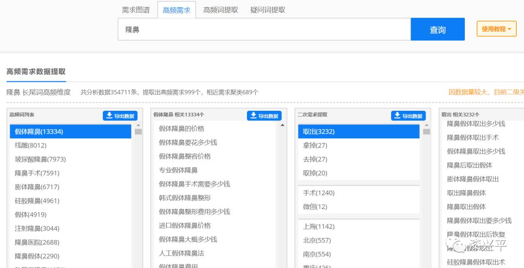 微博引流第3招(中):关键词热门前三、热门话题、实时号霸屏引流实操细节!